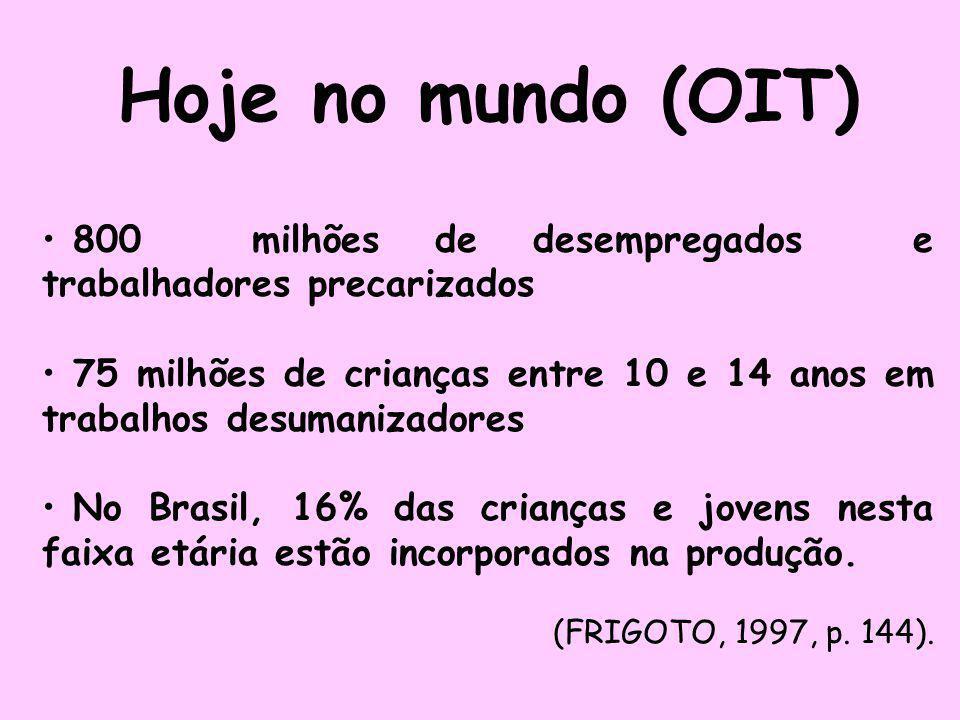 Hoje no mundo (OIT) 800 milhões de desempregados e trabalhadores precarizados.