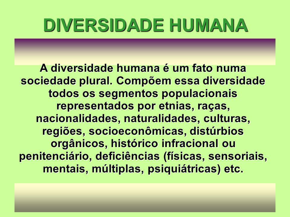 DIVERSIDADE HUMANA