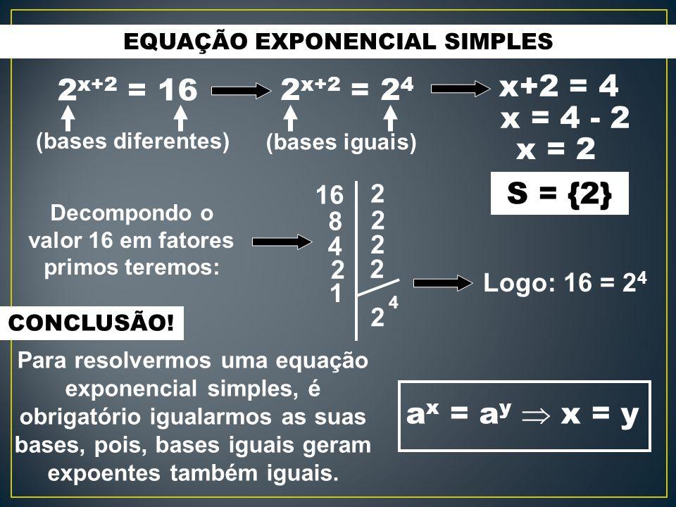 Decompondo o valor 16 em fatores primos teremos: