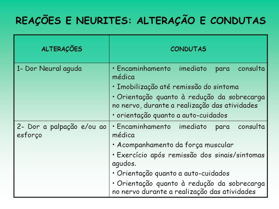REAÇÕES E NEURITES: ALTERAÇÃO E CONDUTAS