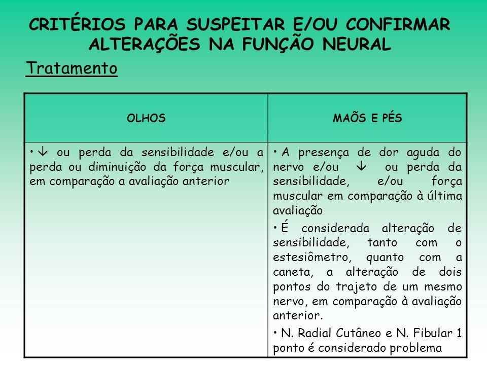 CRITÉRIOS PARA SUSPEITAR E/OU CONFIRMAR ALTERAÇÕES NA FUNÇÃO NEURAL