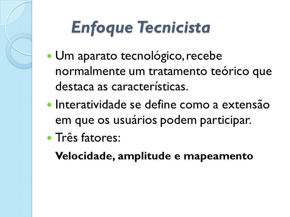 Enfoque Tecnicista Um aparato tecnológico, recebe normalmente um tratamento teórico que destaca as características.