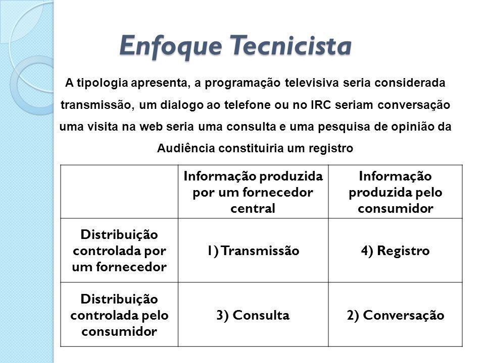 Enfoque Tecnicista Informação produzida por um fornecedor central
