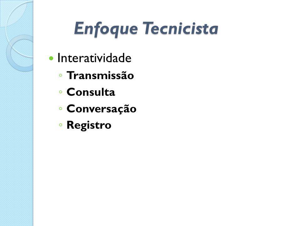 Enfoque Tecnicista Interatividade Transmissão Consulta Conversação