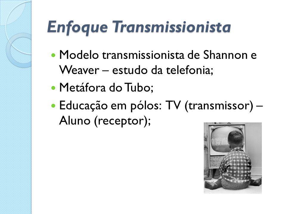 Enfoque Transmissionista