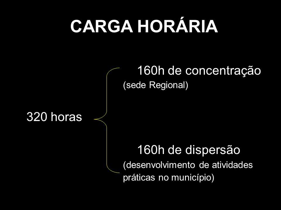 CARGA HORÁRIA 160h de concentração 320 horas 160h de dispersão