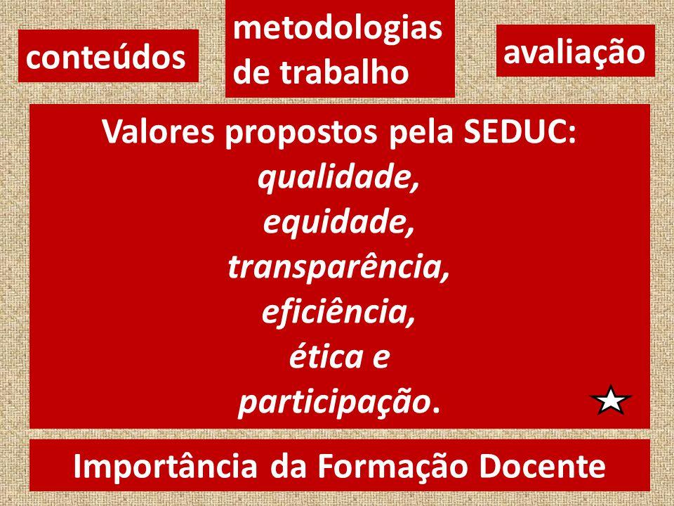 Valores propostos pela SEDUC: qualidade, equidade, transparência,