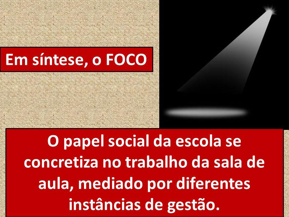 Em síntese, o FOCO O papel social da escola se concretiza no trabalho da sala de aula, mediado por diferentes instâncias de gestão.