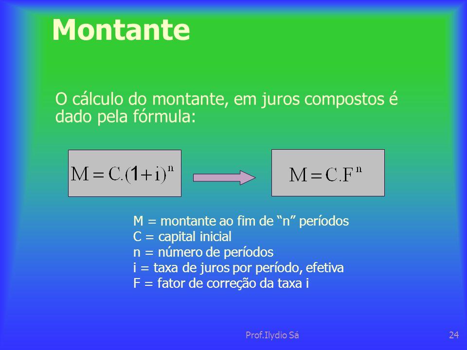 Montante O cálculo do montante, em juros compostos é dado pela fórmula: M = montante ao fim de n períodos.