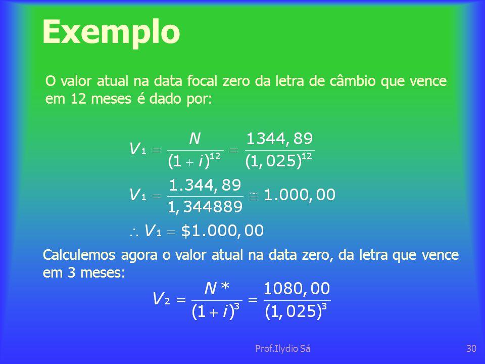 Exemplo O valor atual na data focal zero da letra de câmbio que vence