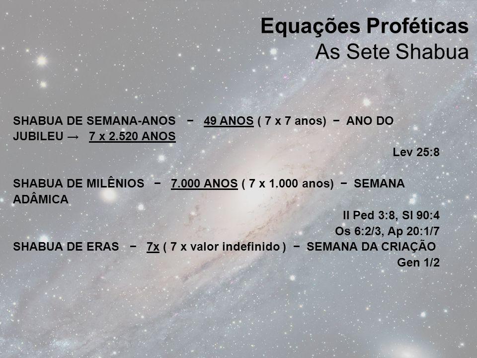 Equações Proféticas As Sete Shabua