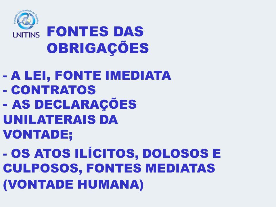 - AS DECLARAÇÕES UNILATERAIS DA VONTADE;