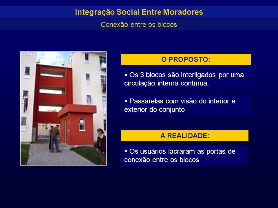 Integração Social Entre Moradores