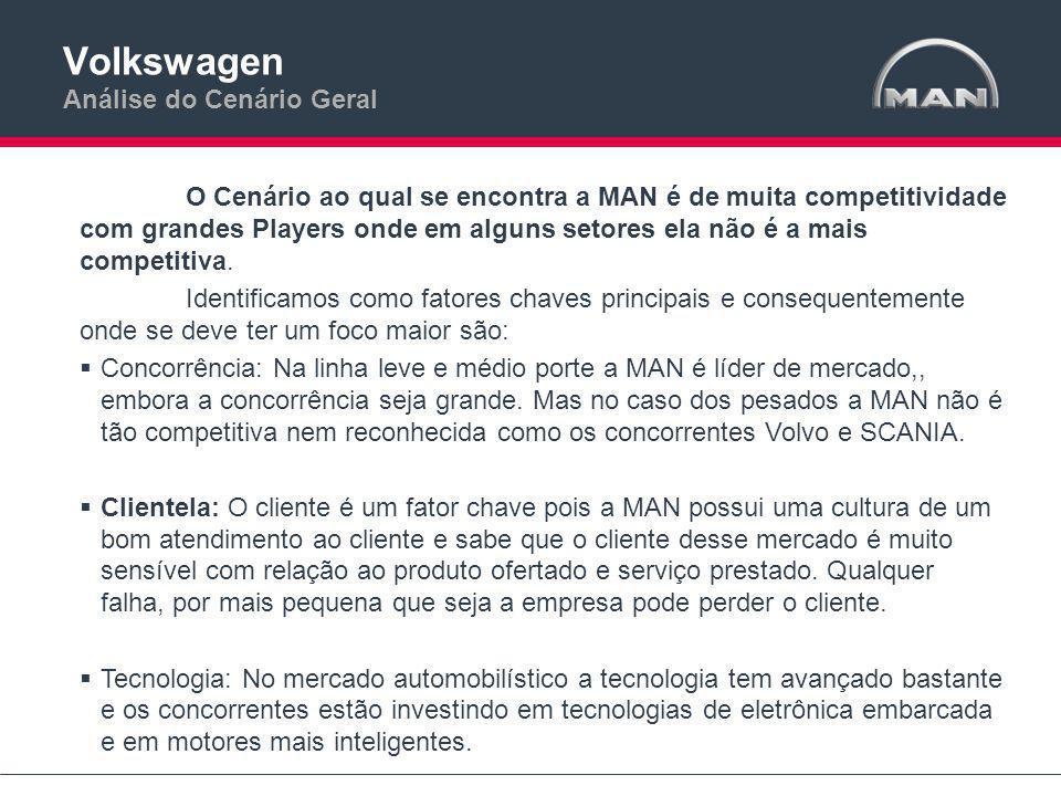 Volkswagen Análise do Cenário Geral
