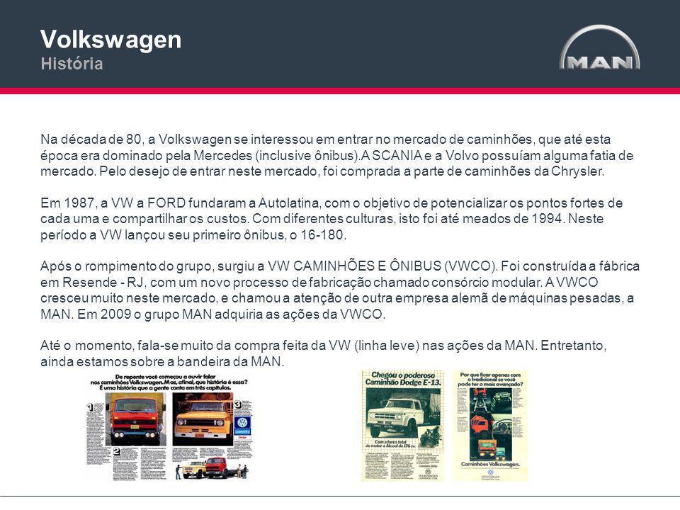 Volkswagen História 4/2/2017.