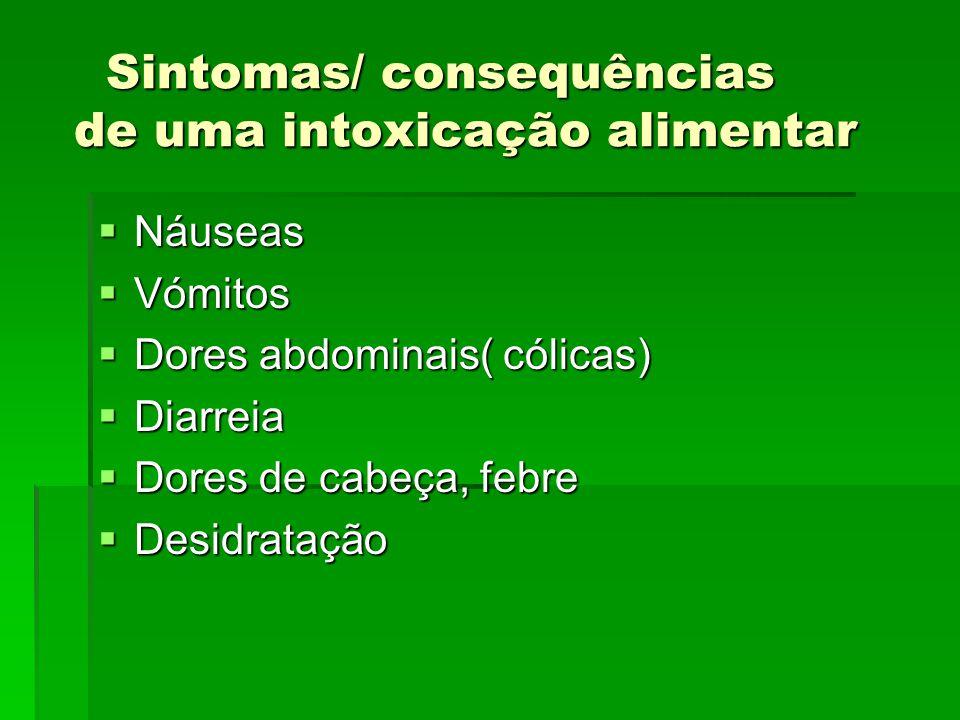 Sintomas/ consequências de uma intoxicação alimentar