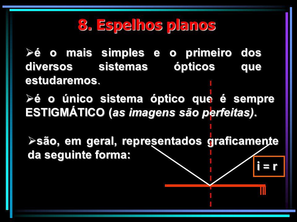 8. Espelhos planos é o mais simples e o primeiro dos diversos sistemas ópticos que estudaremos.