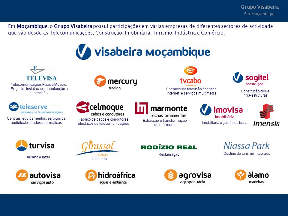 Grupo Visabeira Em Moçambique.