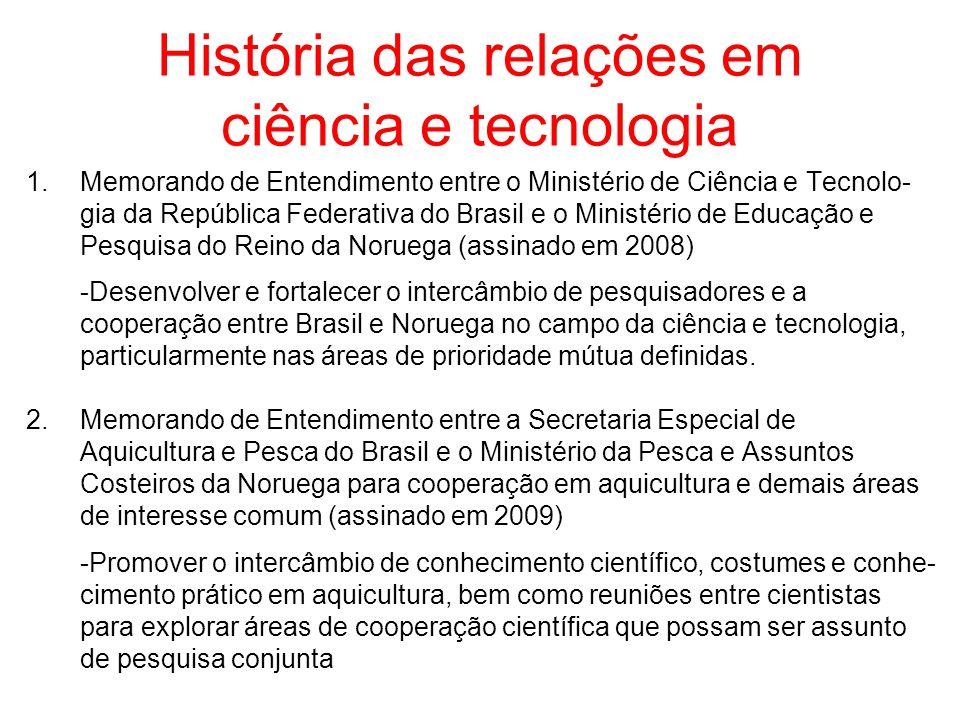 História das relações em ciência e tecnologia