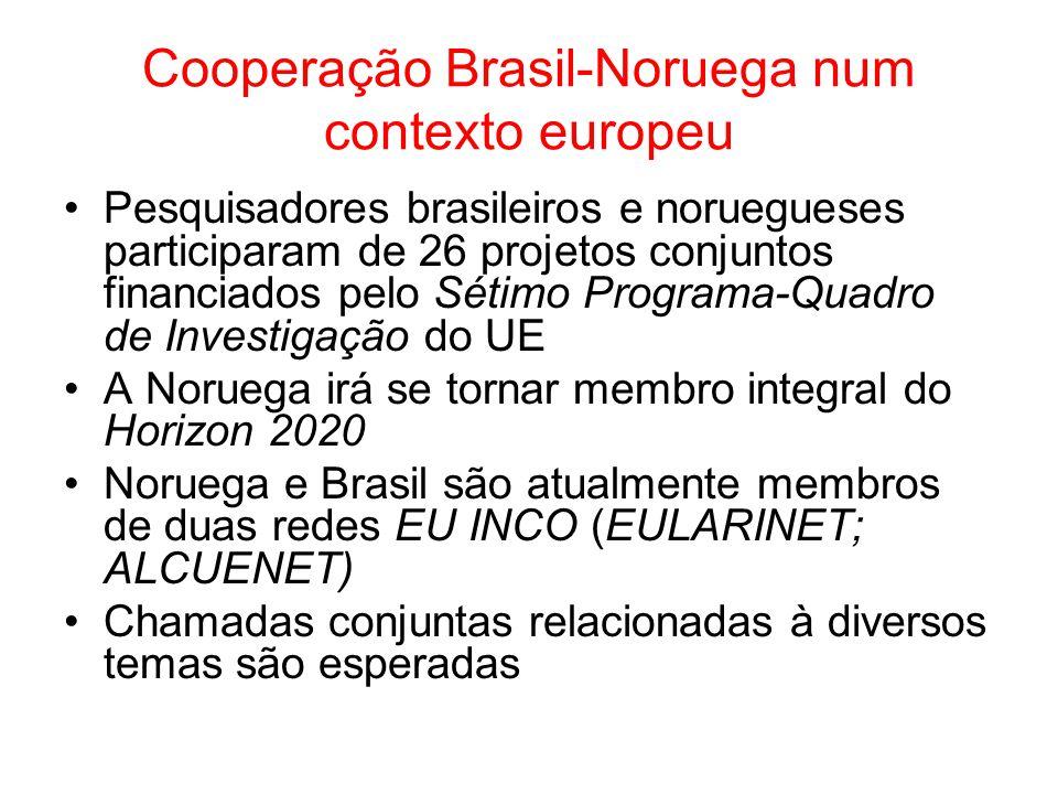 Cooperação Brasil-Noruega num contexto europeu