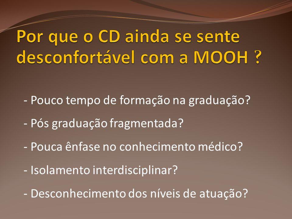 Por que o CD ainda se sente desconfortável com a MOOH