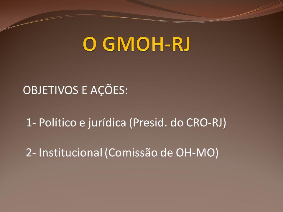 O GMOH-RJ OBJETIVOS E AÇÕES: