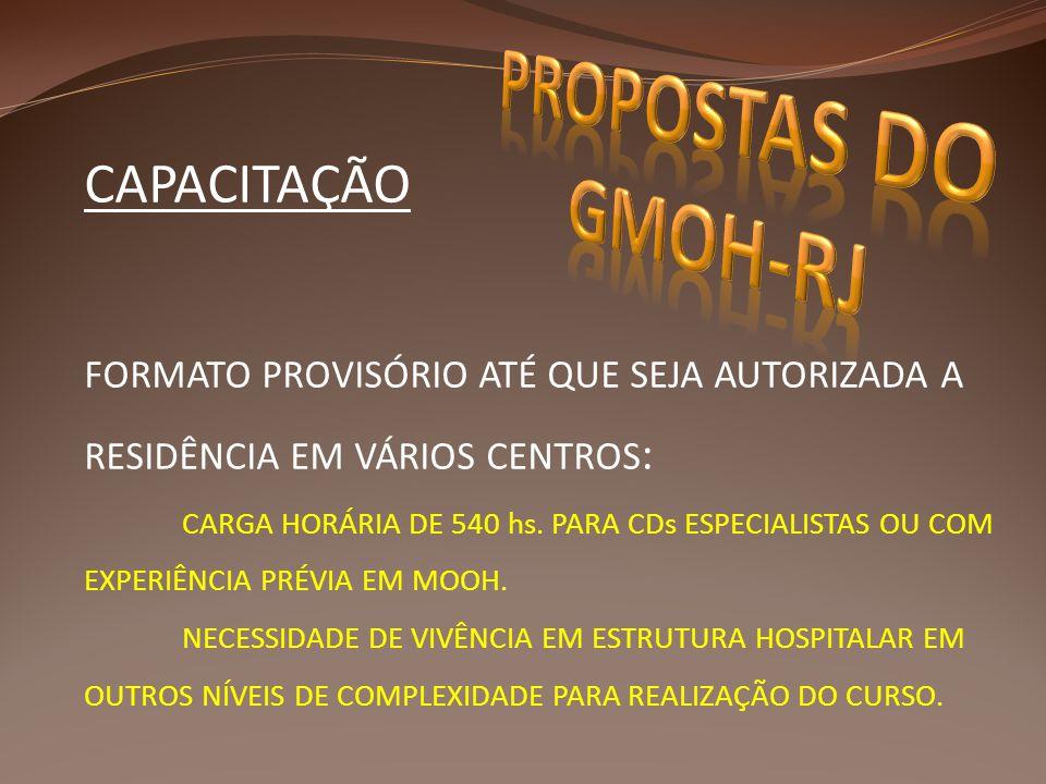 PROPOSTAS DO GMOH-RJ CAPACITAÇÃO