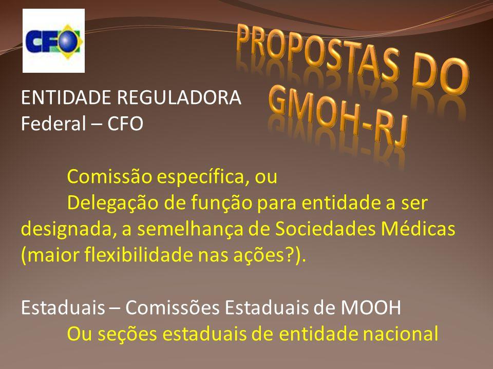 PROPOSTAS DO GMOH-RJ ENTIDADE REGULADORA Federal – CFO