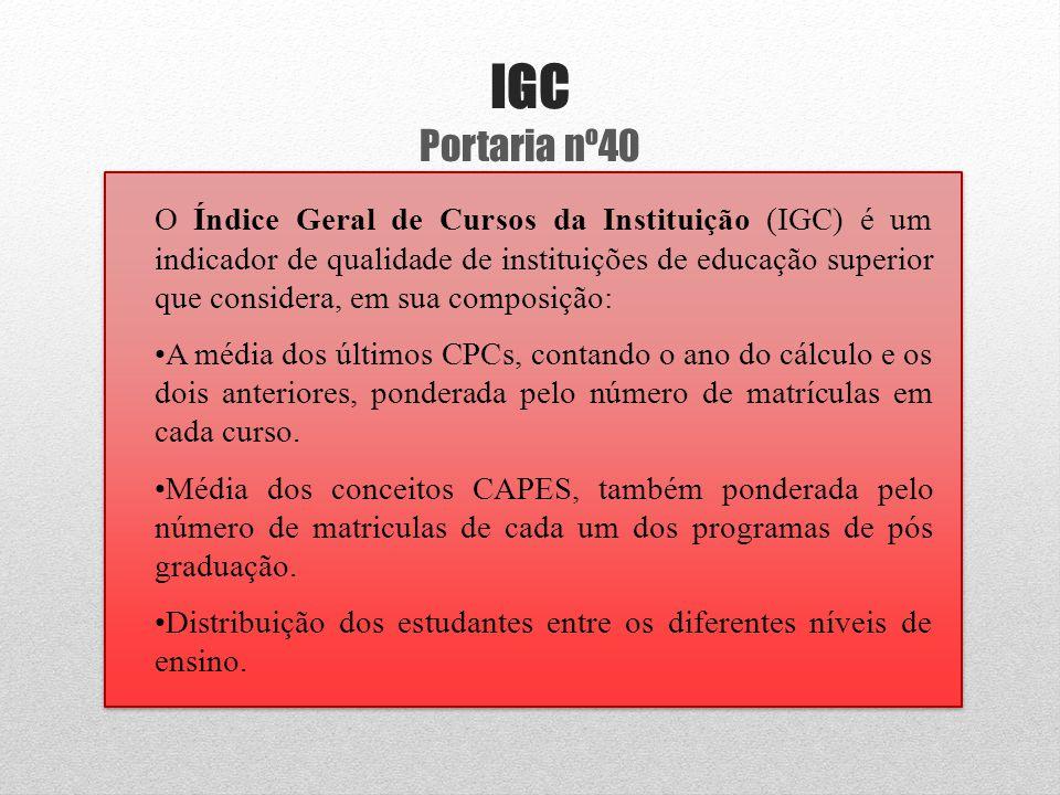 IGC Portaria nº40