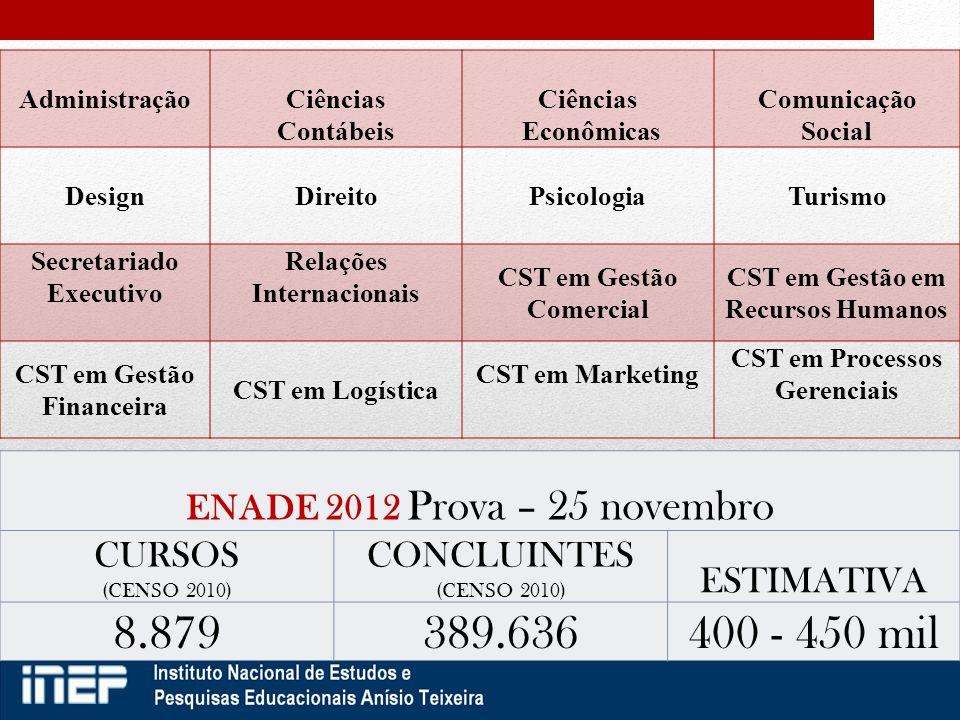 8.879 389.636 400 - 450 mil ENADE 2012 Prova – 25 novembro CURSOS