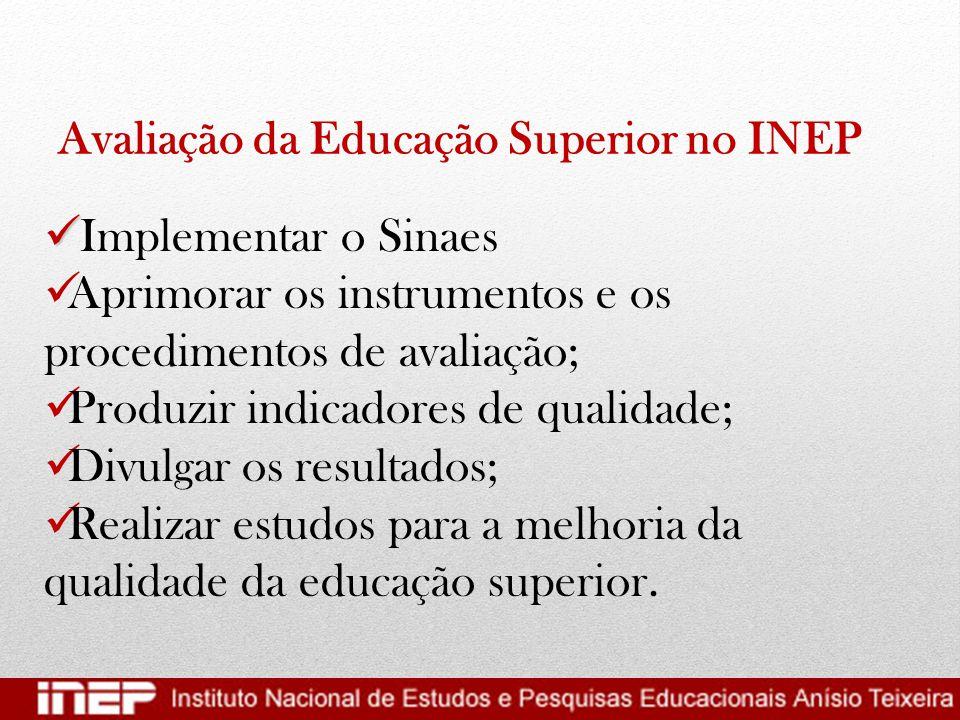 Avaliação da Educação Superior no INEP