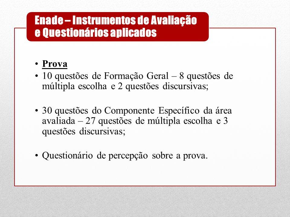 Enade – Instrumentos de Avaliação e Questionários aplicados
