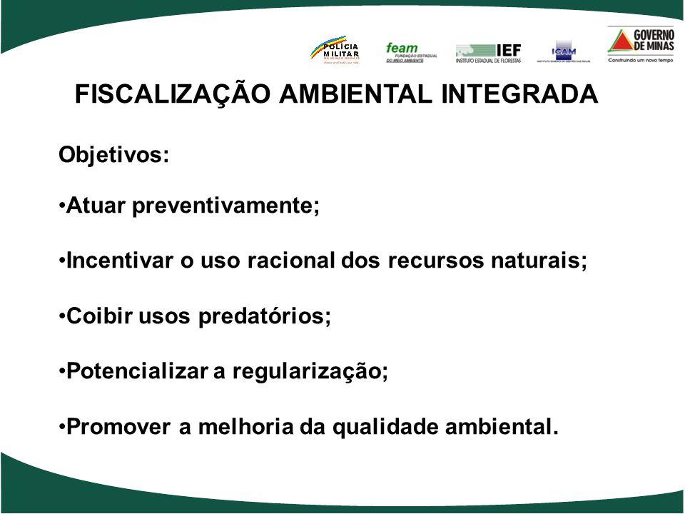 FISCALIZAÇÃO AMBIENTAL INTEGRADA
