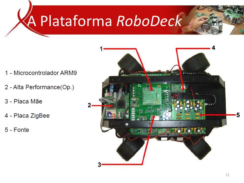 A Plataforma RoboDeck