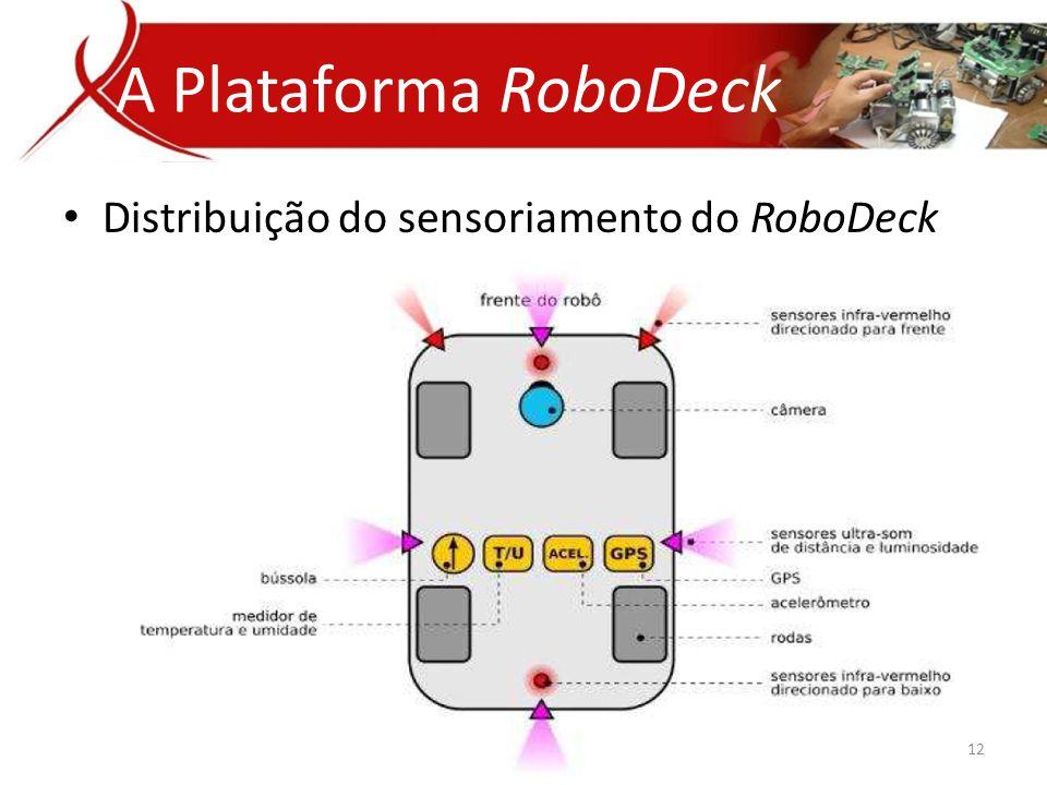 A Plataforma RoboDeck Distribuição do sensoriamento do RoboDeck