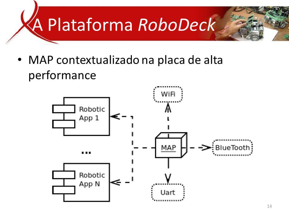 A Plataforma RoboDeck MAP contextualizado na placa de alta performance