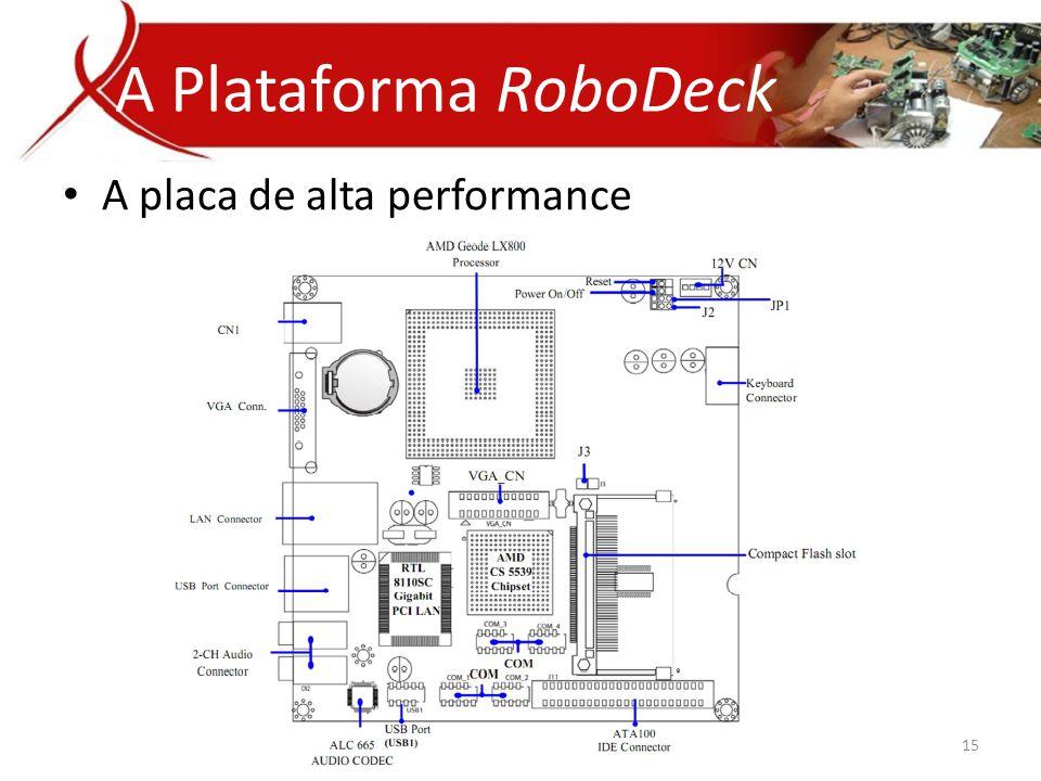 A Plataforma RoboDeck A placa de alta performance