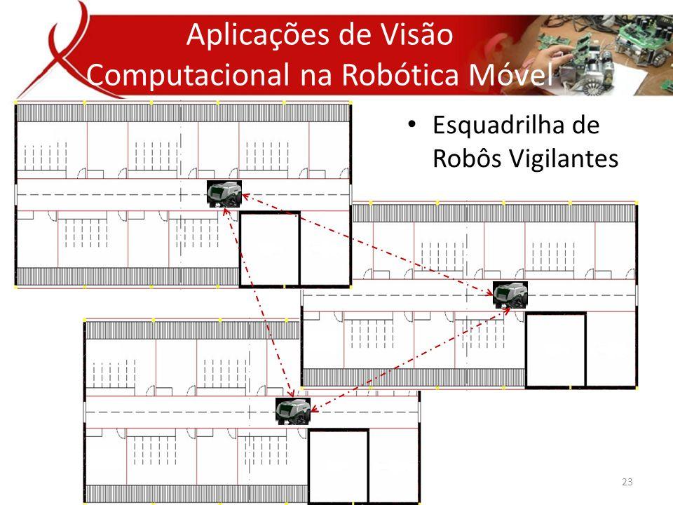 Aplicativos de Visão Computacional