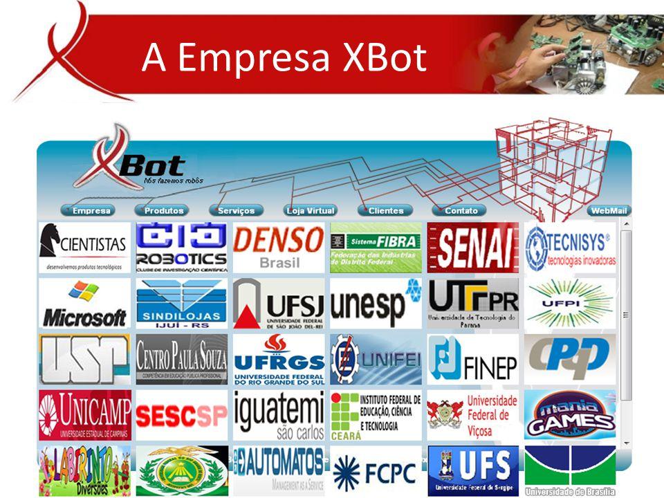 A Empresa XBot