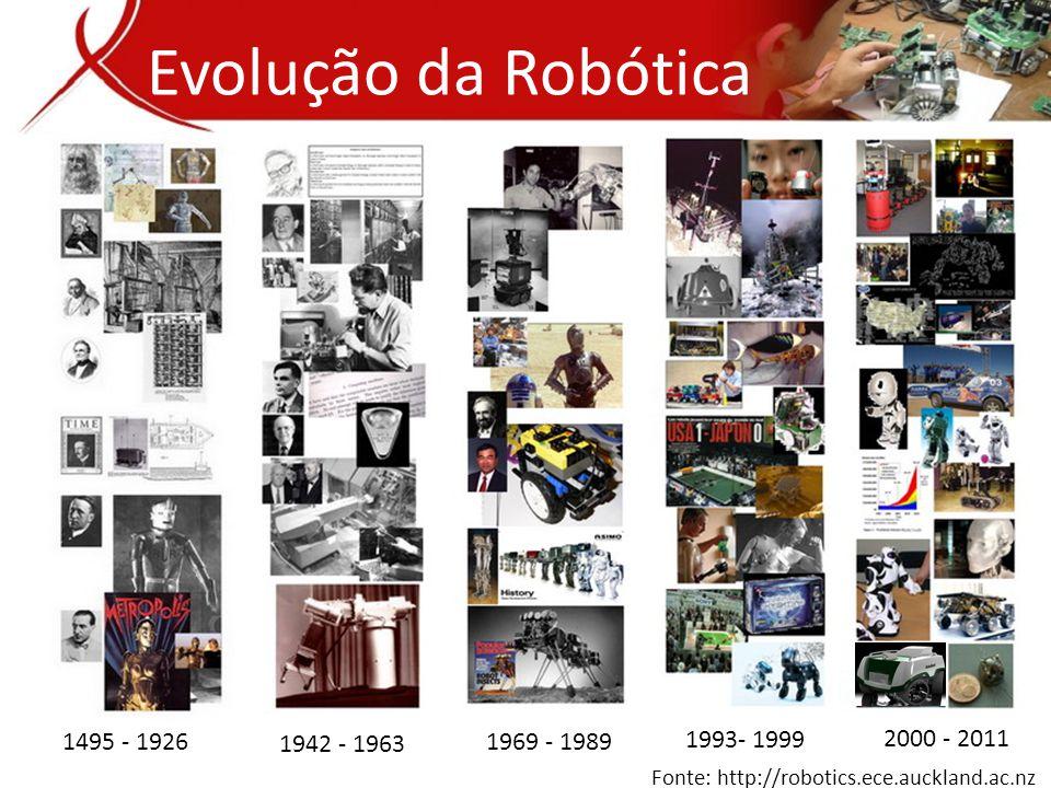 Evolução da Robótica 1495 - 1926 1942 - 1963 1969 - 1989 1993- 1999