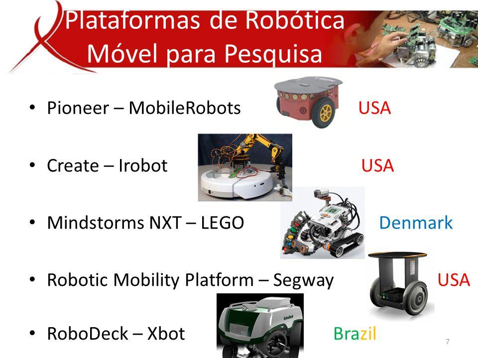 Plataformas de Robótica Móvel para Pesquisa