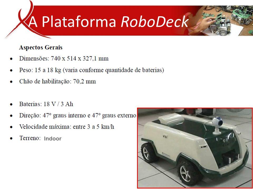 A Plataforma RoboDeck Indoor