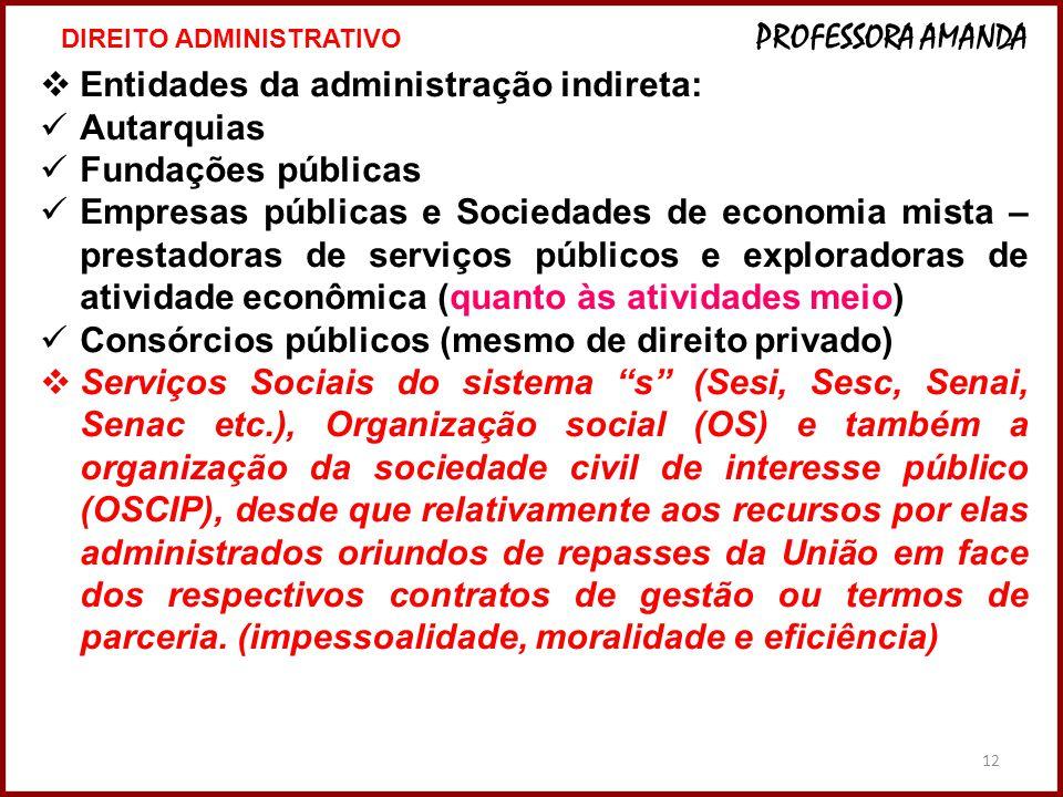 Entidades da administração indireta: Autarquias Fundações públicas