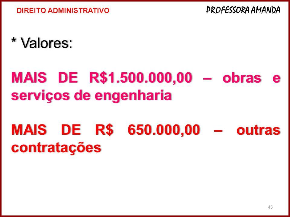 MAIS DE R$1.500.000,00 – obras e serviços de engenharia