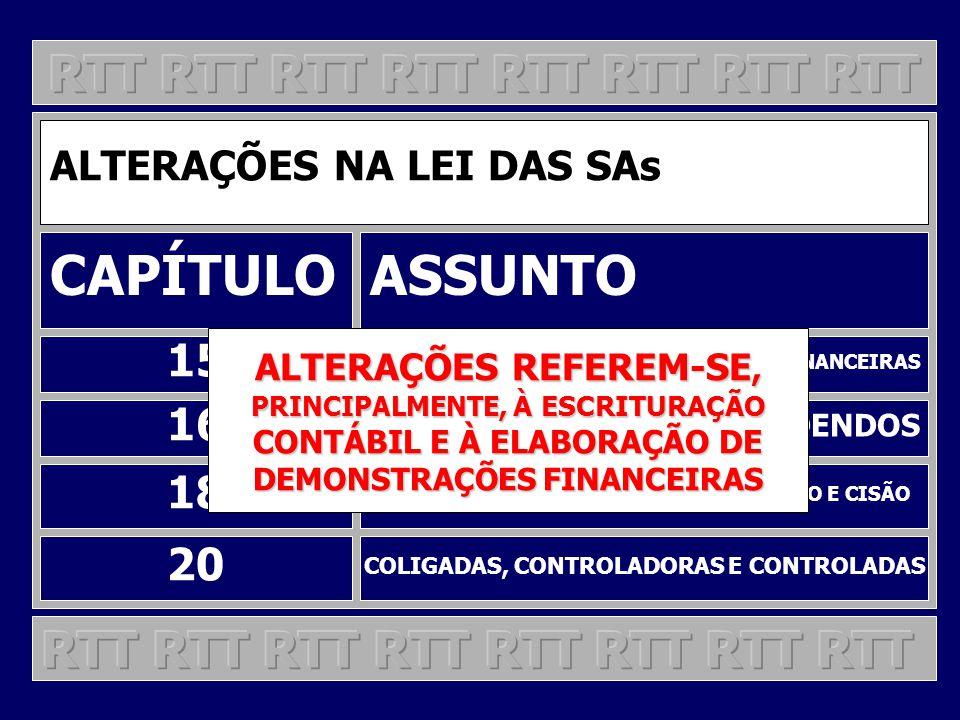 CAPÍTULO ASSUNTO RTT RTT RTT RTT RTT RTT RTT RTT