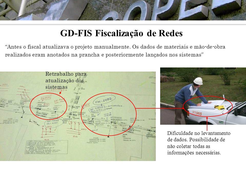 GD-FIS Fiscalização de Redes