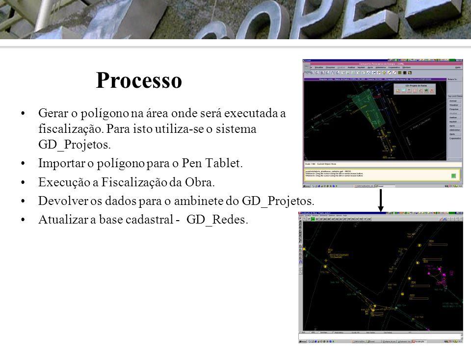 Processo Gerar o polígono na área onde será executada a fiscalização. Para isto utiliza-se o sistema GD_Projetos.