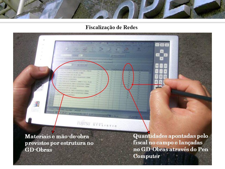 Fiscalização de Redes Materiais e mão-de-obra previstos por estrutura no GD-Obras.