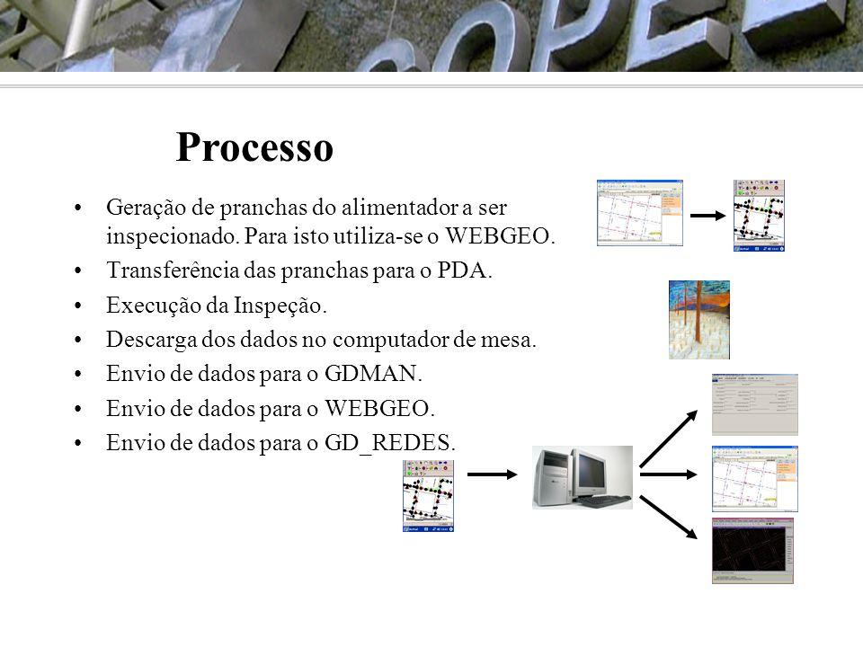 Processo Geração de pranchas do alimentador a ser inspecionado. Para isto utiliza-se o WEBGEO. Transferência das pranchas para o PDA.
