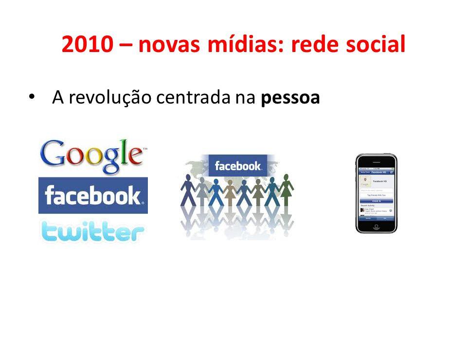 2010 – novas mídias: rede social
